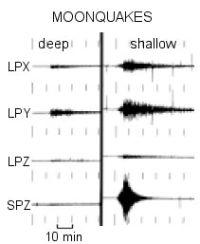 アポロ16号での代表的な地震計記録(画像:NASA)