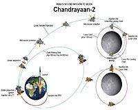 20090126-chandrayaan-2-chart-bg.jpg